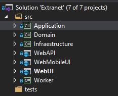 Solución Extranet